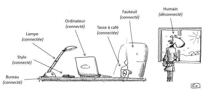 objets_connectés